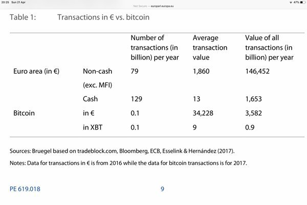 AE-Euro-vs-Bitcoin